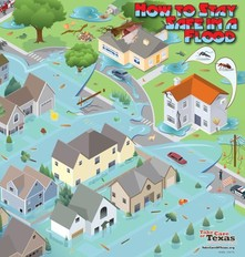 Stay Safe in a Flood Poster