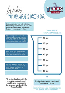 Water Tracker Worksheet