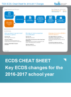 ECDS Cheat Sheet - download full-sized copy