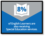 8 percent of ELs are also receiving Special education services