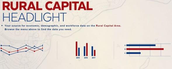 WSRCA Rural Capital Headlight Tool