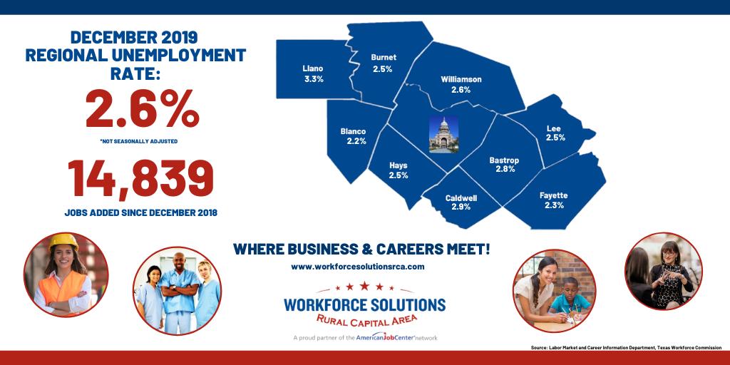 Rural Capital Area December 2019 Labor Market Report