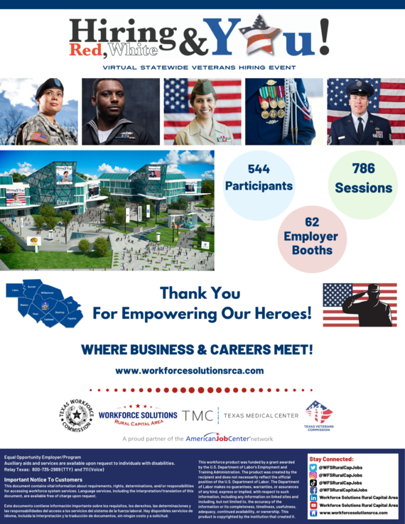WSRCA Hiring Red, White & You! Thanks For Taking Part