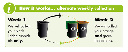 AWC how it works graphic