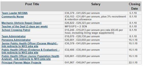 Jobs Hub Vacancy E-Bulletin