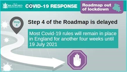 Step 4 on the Roadmap out of Lockdown is delayed