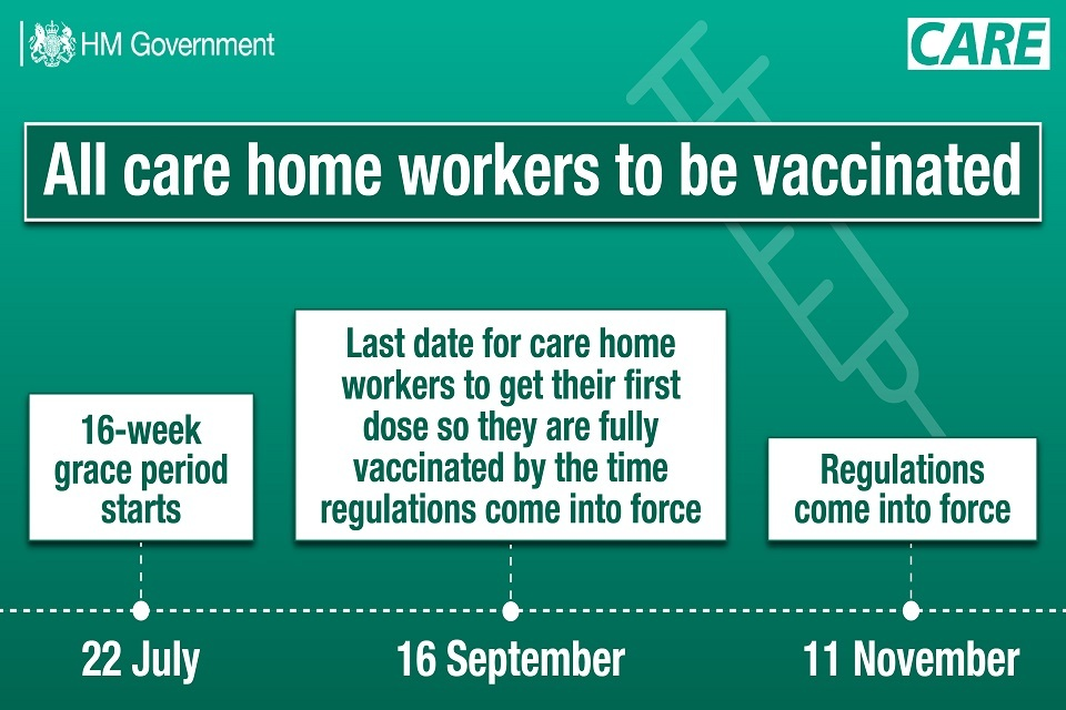 Care home workers to be vaccinated
