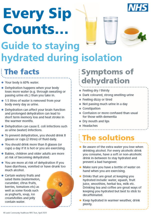 NHS Hydration Poster