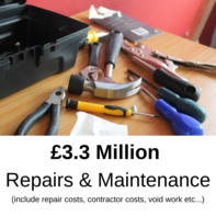 Image of hand held tools with info on repairs costs