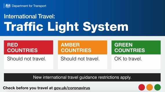 International travel - traffic light system