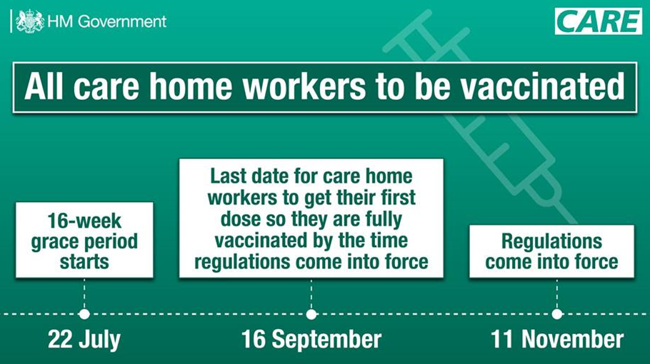 Vaccination advice for those that work in care homes