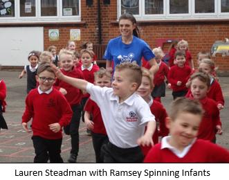Ramsey Spinning