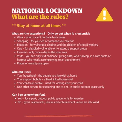 Coronavirus National lockdown
