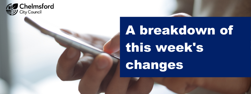 Man using mobile phone - a breakdown of this week's changes