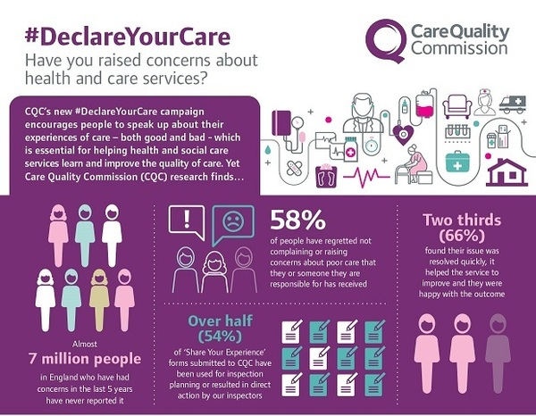 Declare your care campaign