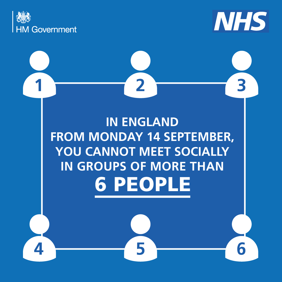 Government graphic saying in England from Monday 14 September you cannot meet socially in groups of more than 6 people