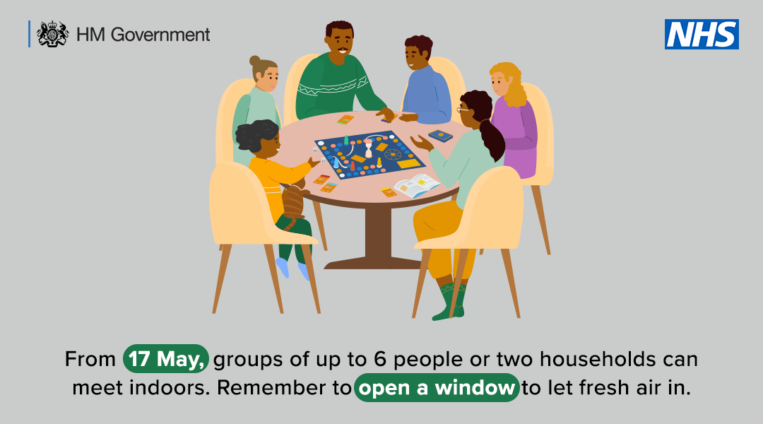 Indoor gatherings of up to six or two households from 17 May