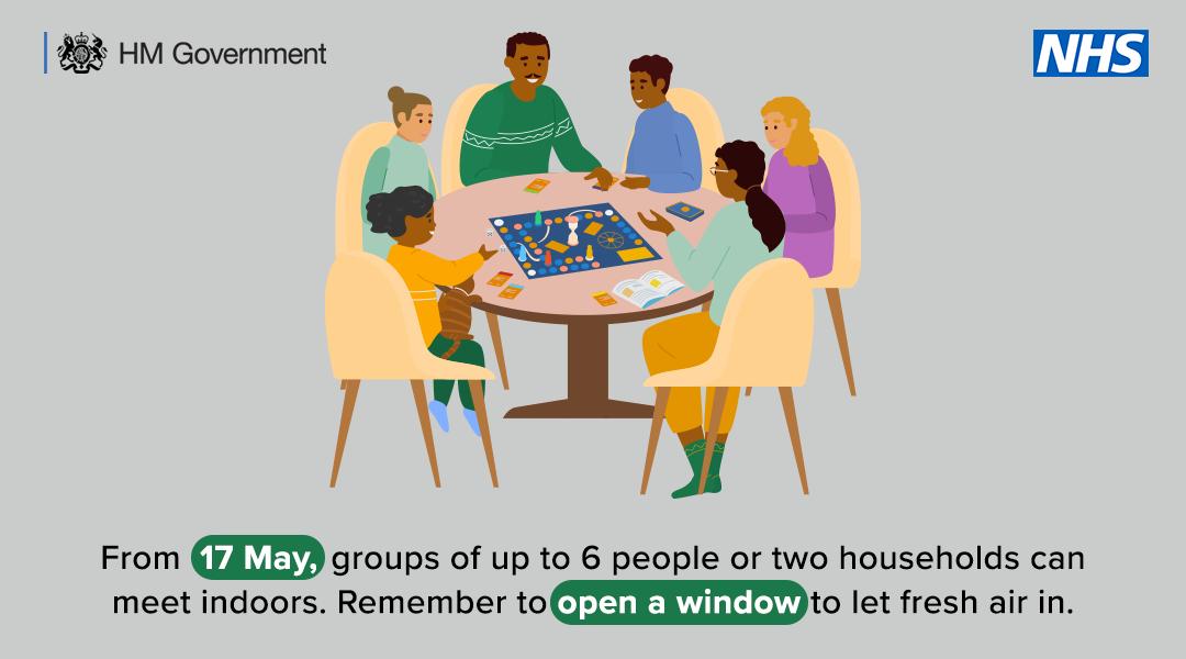 rule of 6 indoors