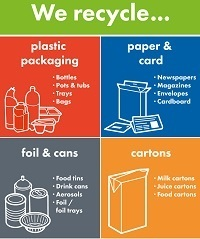 We recycle these items