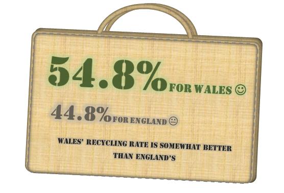Wales vs. England