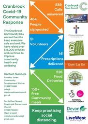 Cranbrook Community Response