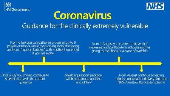 Guidance for the clinically extremely vulnerable