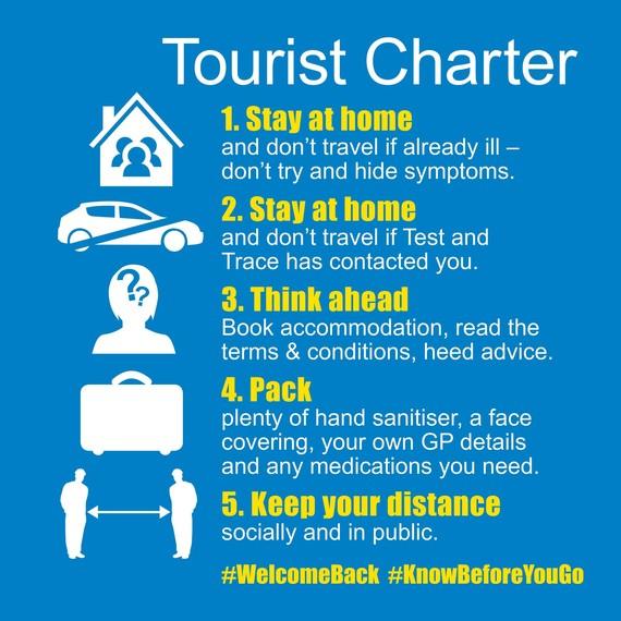 Tourism Charter