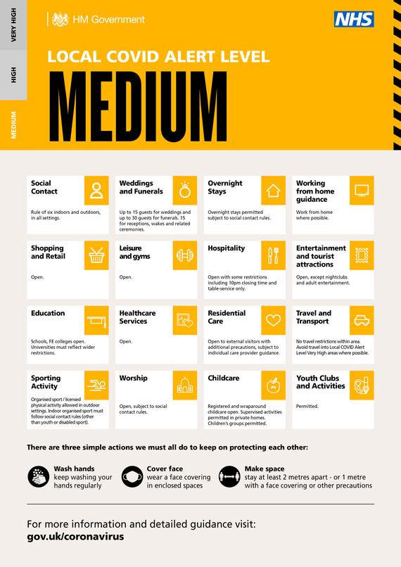 Medium Alert Poster