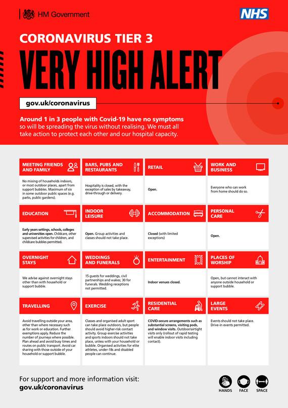 UK Government Tier 3 Very High Alert