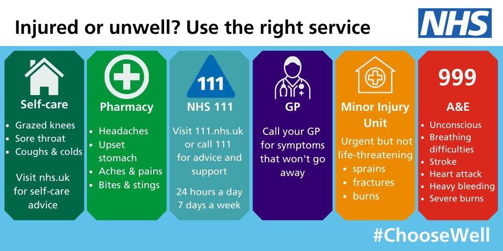 NHS Choose Well