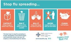 Stop Flu Spreading