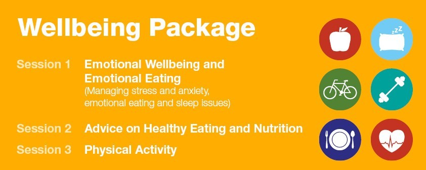 Wellbeing Package Banner