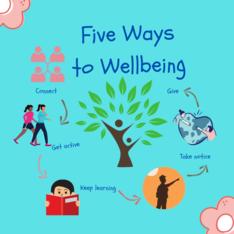5 ways image