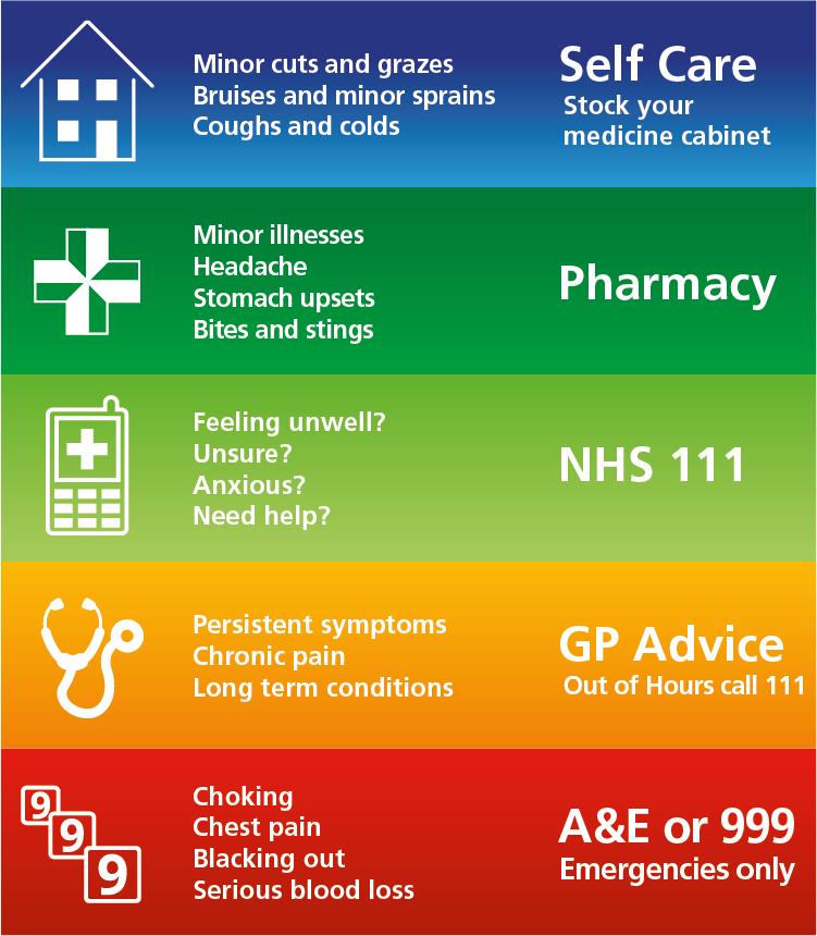 NHS medical help
