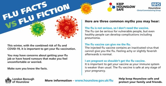 Flu facts vs fiction