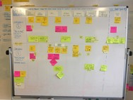 Mapping the service journey