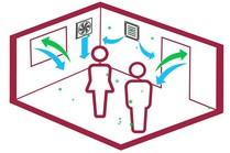 ventilation video image