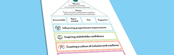 ONR missions, vision and values