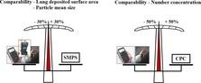 Nano paper