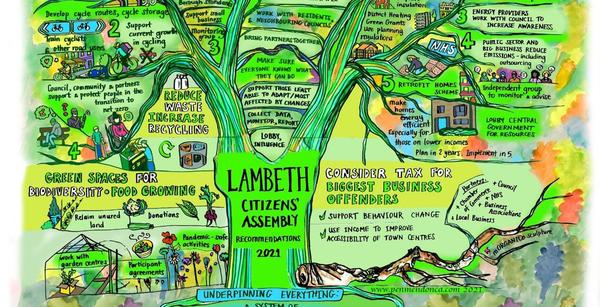 CA illustration