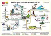 Read Manchester Metrolink Map