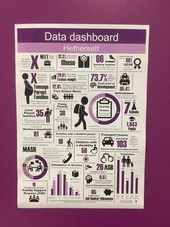 Monitoring Report - Hethersett dashboard