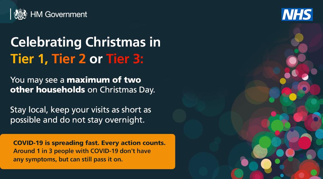 Christmas Tier 3
