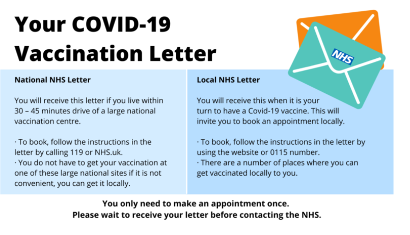 Your Covid-19 vaccination letter