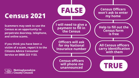 Census scams