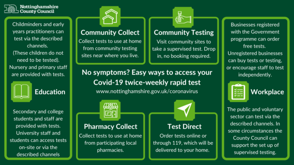 Ways to access Covid-19 rapid tests