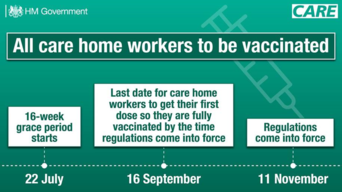 Working in a care home vaccination deadlines