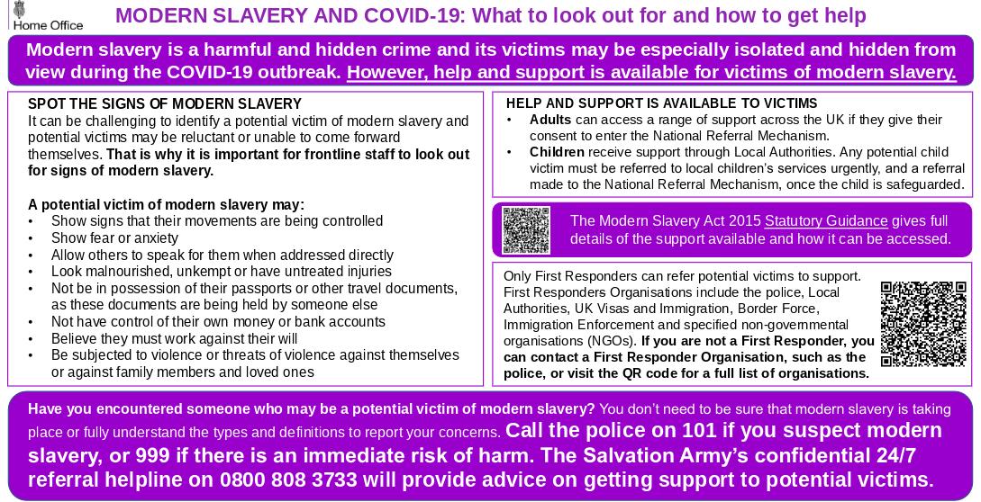 Modern Slavery and COVID-19 Slide
