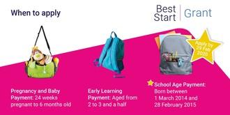 Best Start Grants