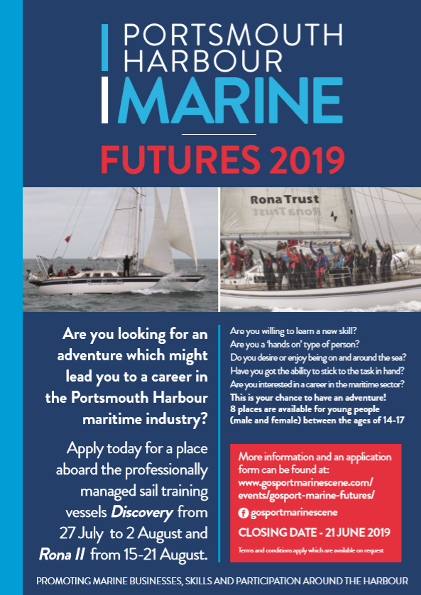 Portsmouth Futures